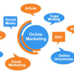 Advancement Of Web Marketing Services